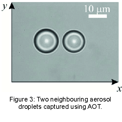 AOT Hygroscopic News fig 3